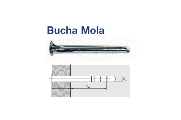 BUCHA MOLA (BU MOLA AC 8X180 ZB)